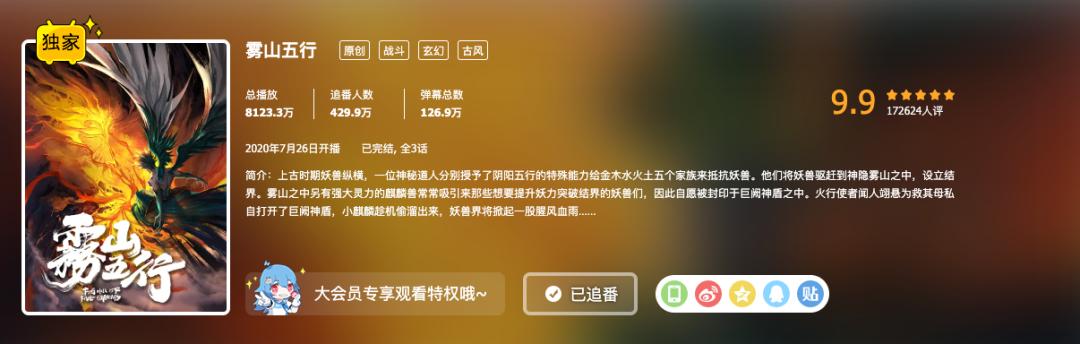 截止目前《雾山五行》追番用户超400万,总播放量超8000万。无论官媒、大众媒体都对这部作品赞赏有加